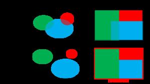 MECEとは?使い方の例と身につけるためのコツ【ロジカルシンキングの精度とスピードを高めるテクニック(1)】